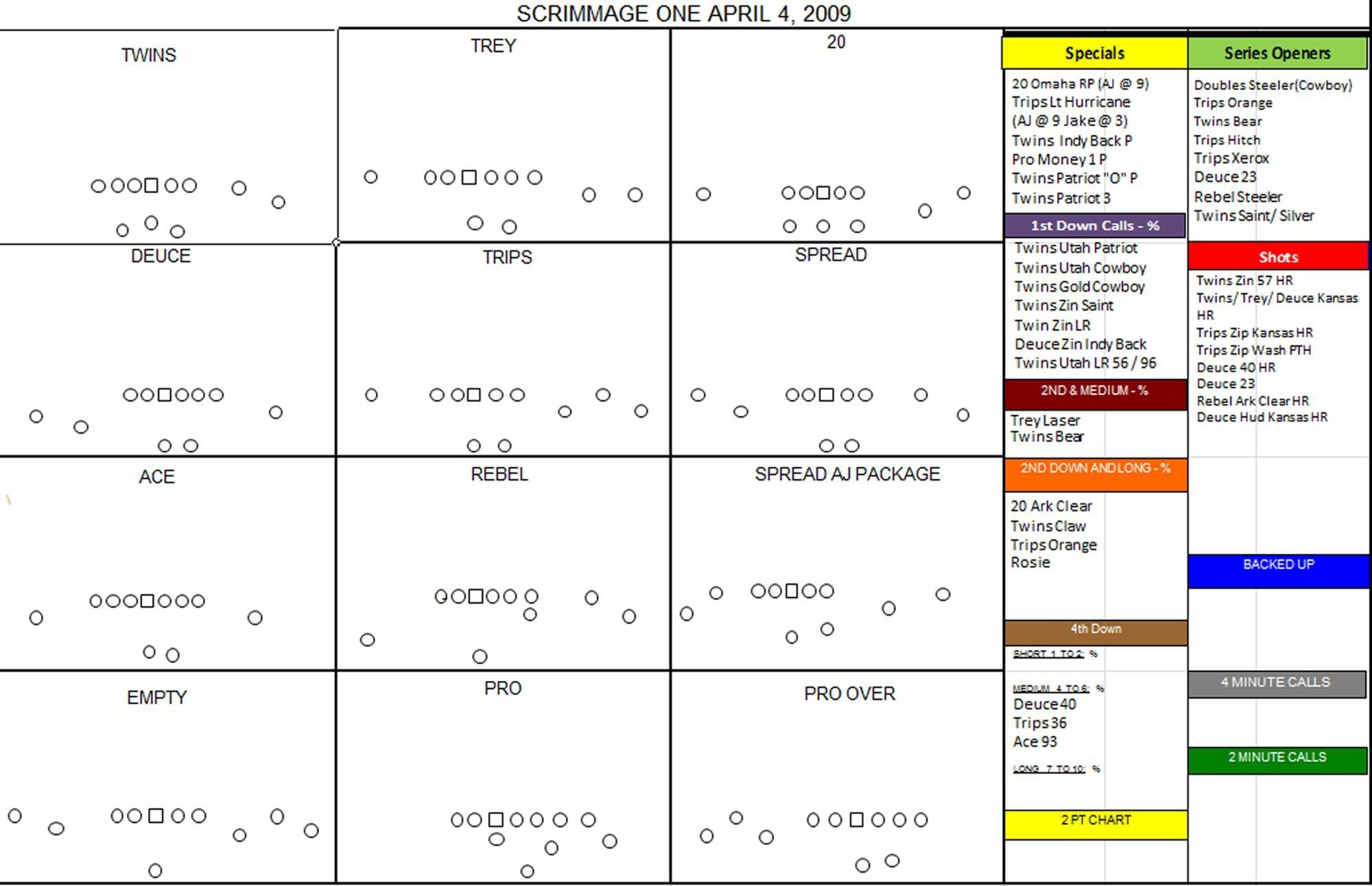 The Awesome Football Play Drawing Template At Paintingvalley With Regard To Blank Football Field Templ Drawing Templates Professional Templates Template Design