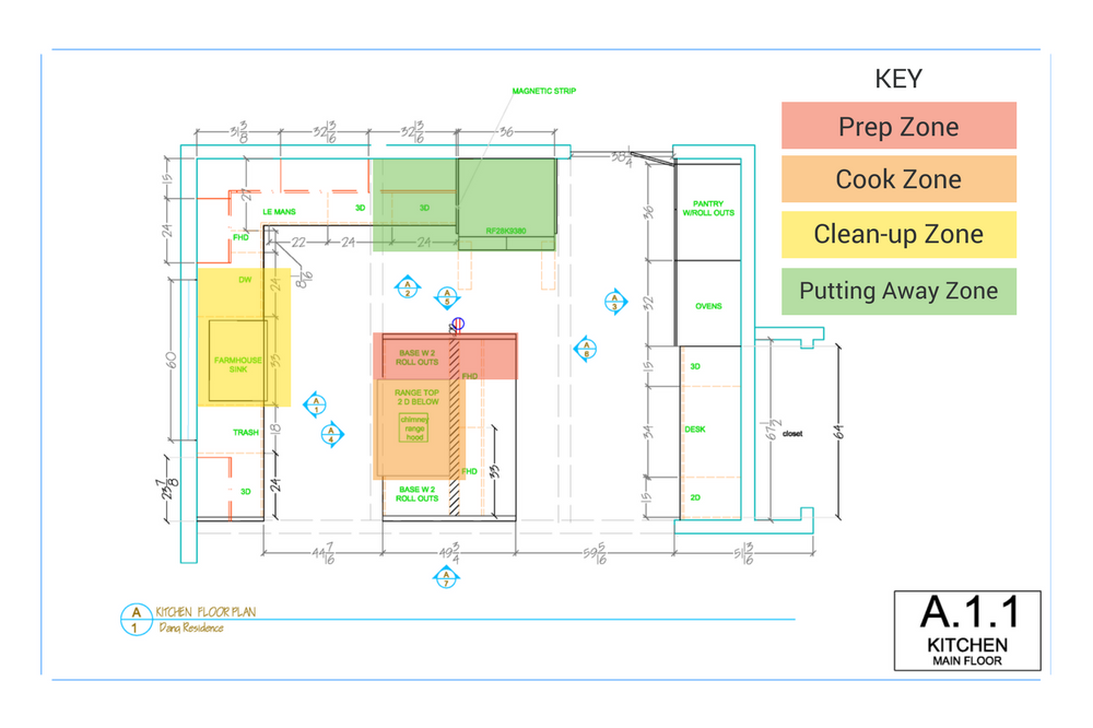 How To Create The Most Efficient Kitchen Layout Restaurant