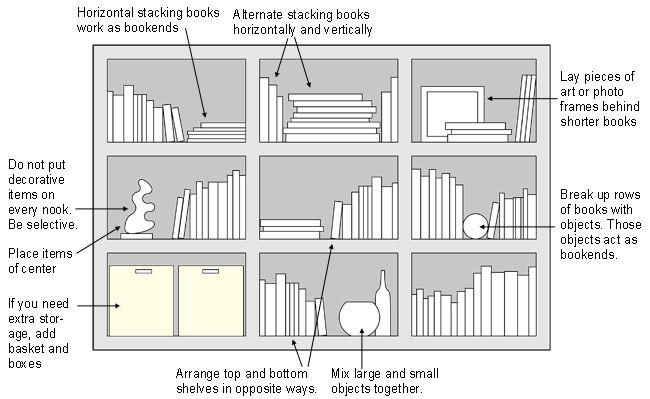Arranging Books On A Bookshelf Bookcase Arrangement