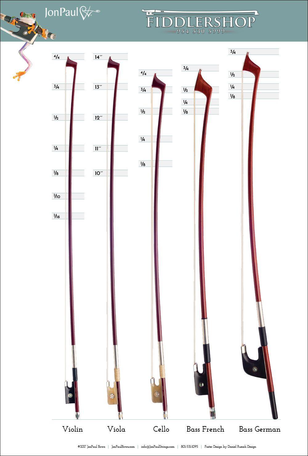 Bow Sizes Violin Viola Cello And Double Bass Violin