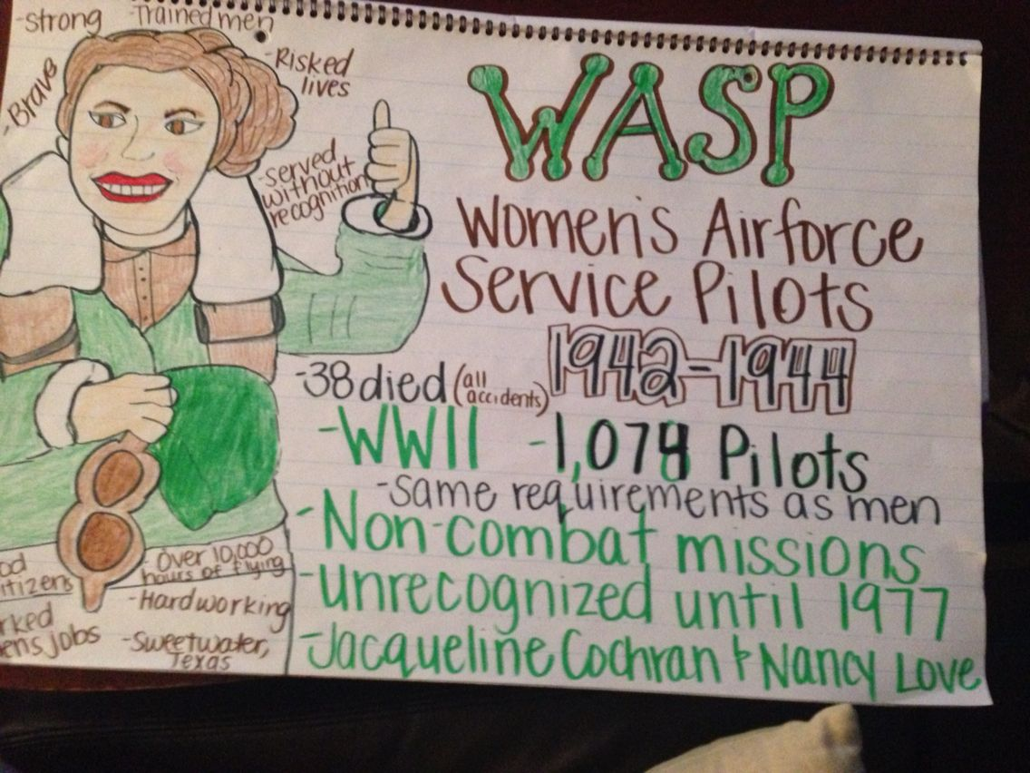 Women S Air Force Service Pilots Wasp Anchor Chart 2nd