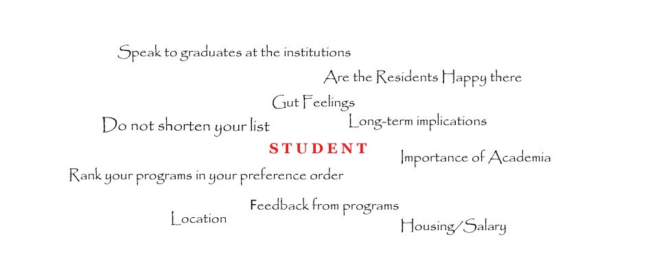 10-Things-need-to-Consider-when-Ranking-a-Residency-Program