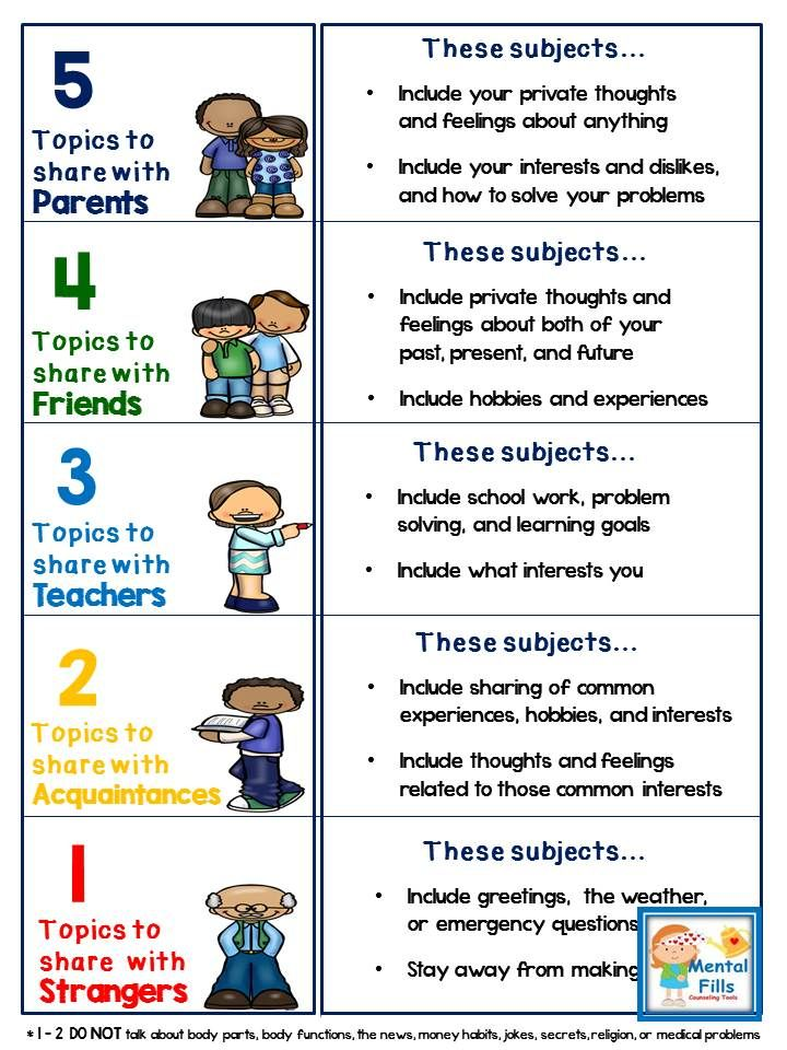 Appropriate Conversation Topics Worksheets and Puzzles