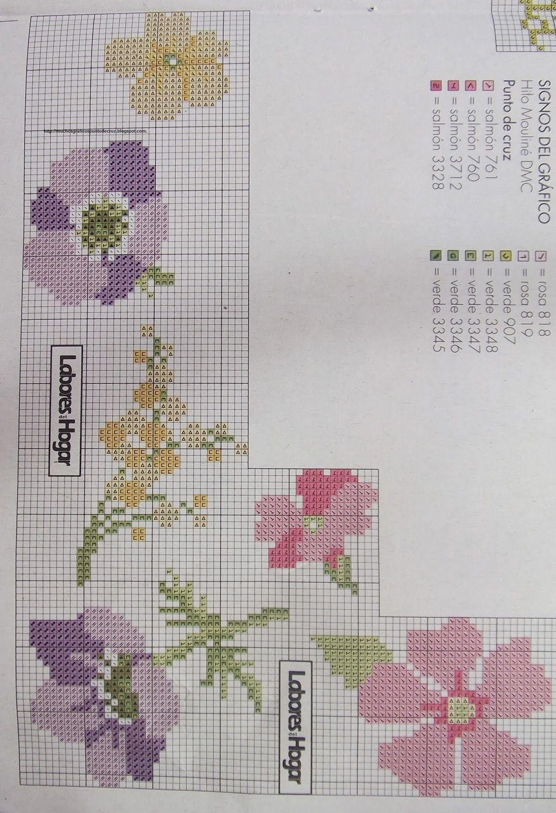 cenefa-flores-cocina-7.JPG 1.095×1.600 piksel