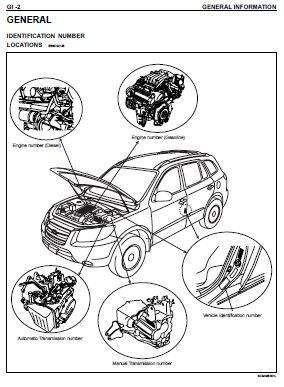 hyundai repair manuals ebook NCLEX Pharmacology Cheat Sheet array 2006 hyundai santa fe repair manual pdf vasile in 2018 pinterest rh pinterest co