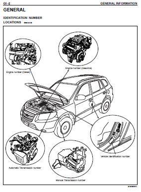 Bestseller: Hyundai Service Manual Pdf