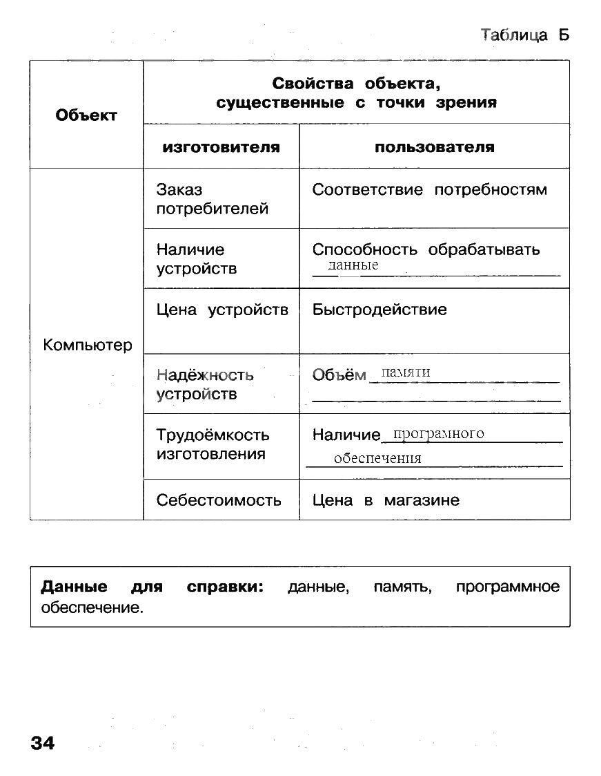 Ответы на рабочую тетрадь по русскому языку 8 класса 1 полугодие 2018г