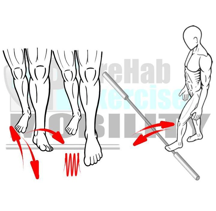 Rolling The Plantar Fascia And Intrinsic Prehab Exercises Dynamic Stretching Fascia Breakup