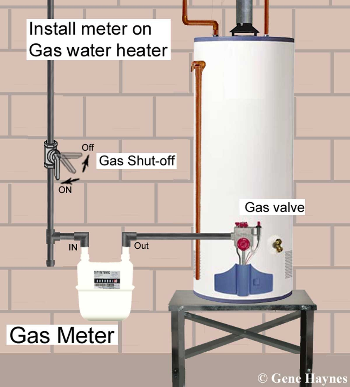 Cost of a water heater - How Much Does It Cost To Run Gas Water Heater Http