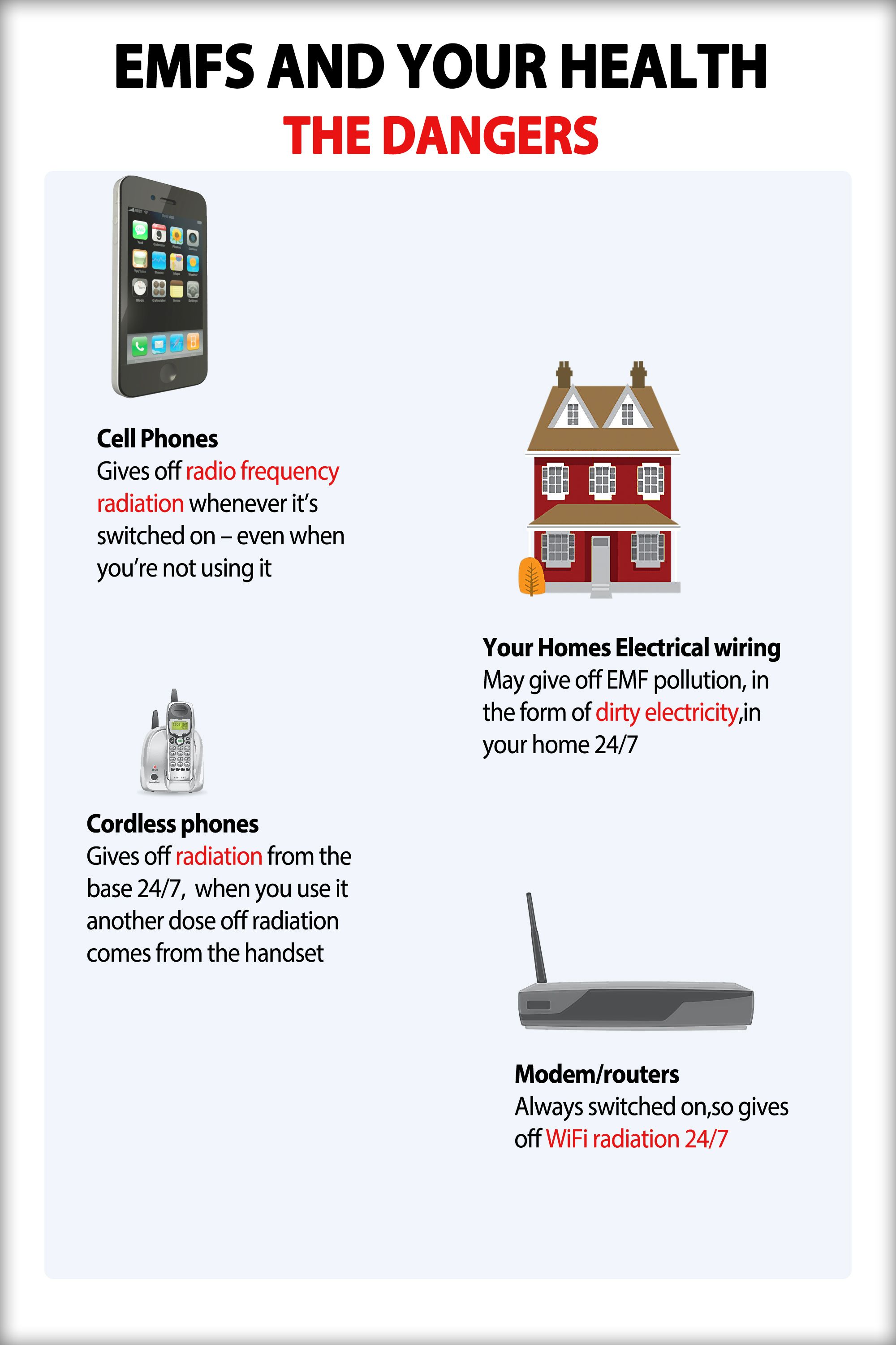 Pin By Reese Mc On Emf Pinterest Electromagnetic Radiation And Electrical Wiring Home Phone Housekeeping Saving Money Wifi