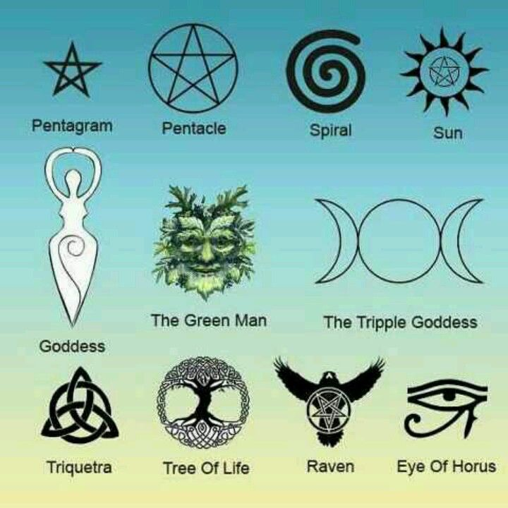 Wiccan pagan symbols charmed pinterest pagan symbols for Witch symbols tattoos