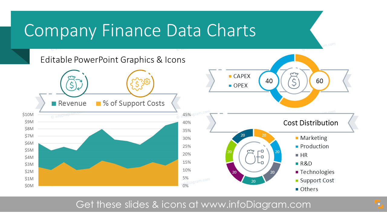 Company Finance Data Charts (PPT Template) Company