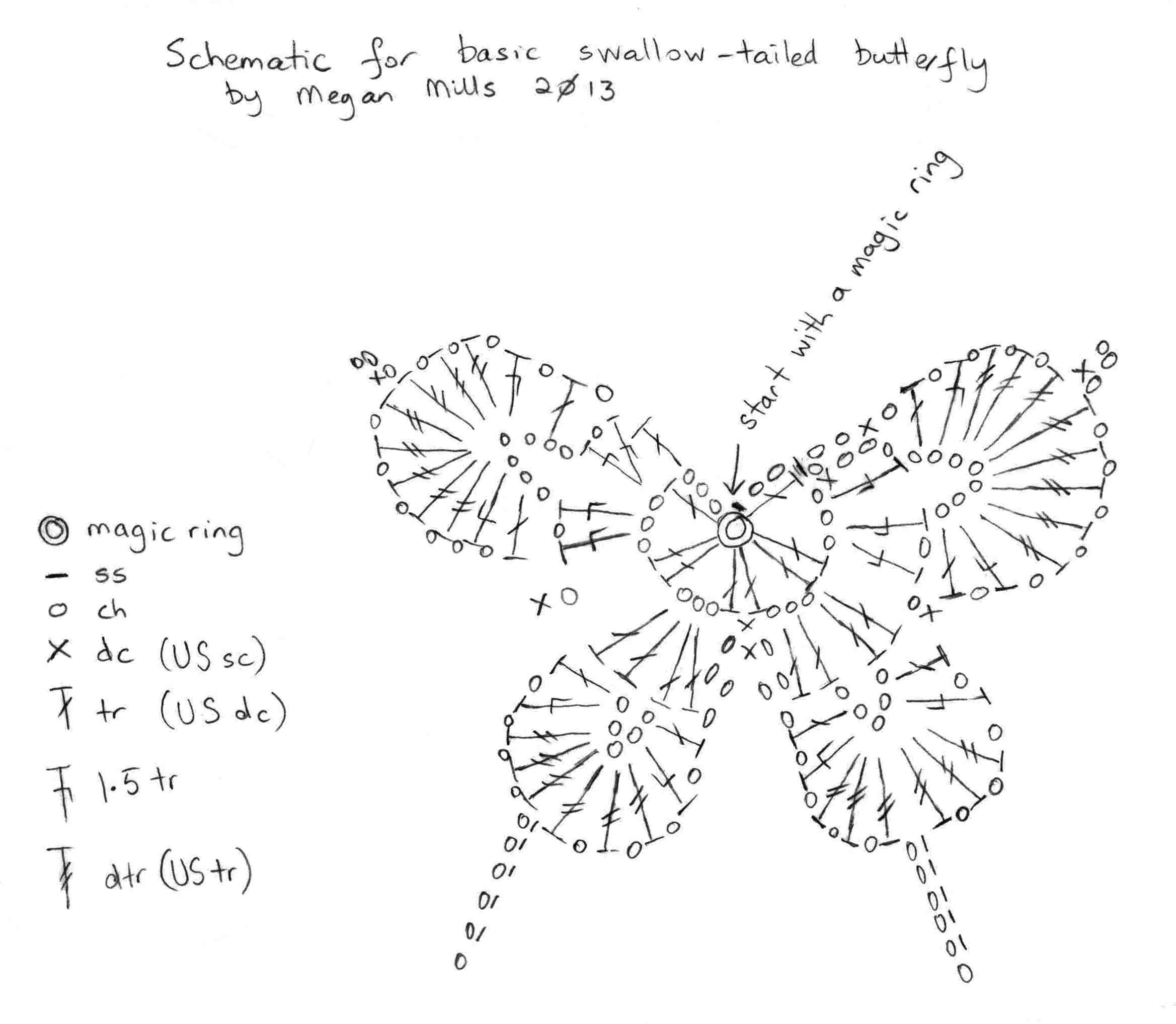 Crochet coda di rondine farfalle, schemi | Häkeln | Pinterest ...