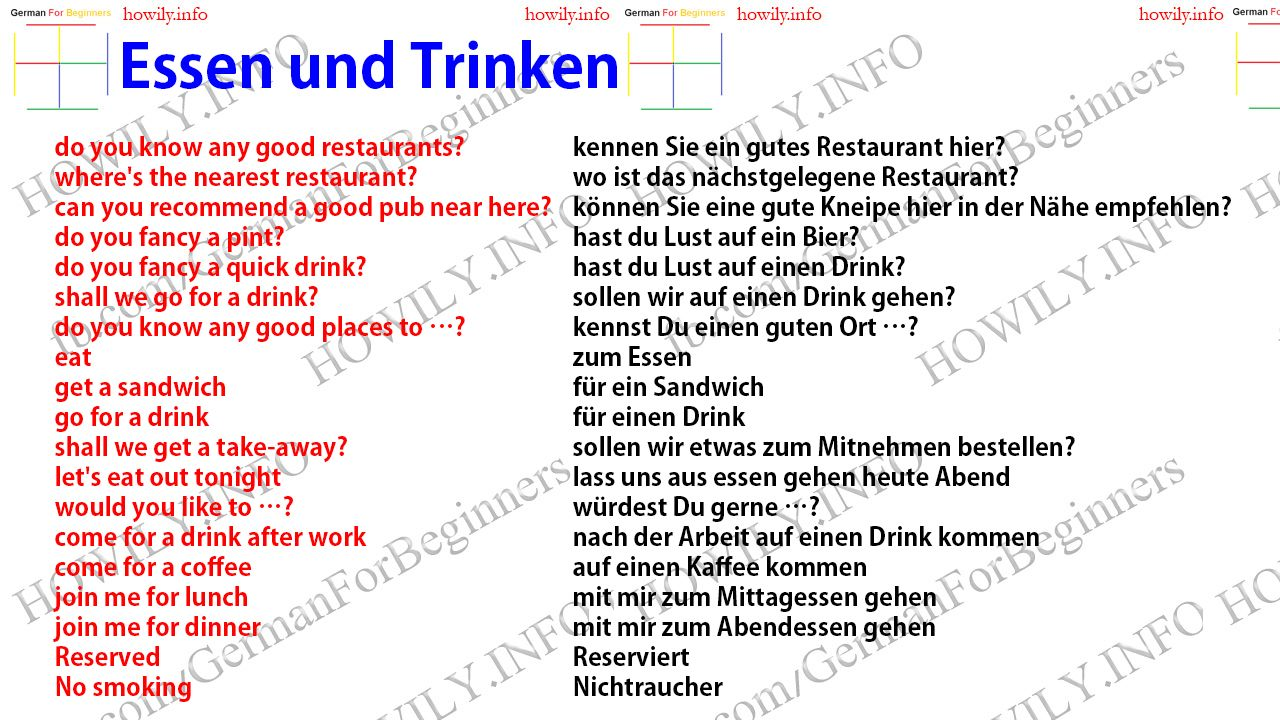 Essen und Trinken. Eating and Drinking. do you know any good ...