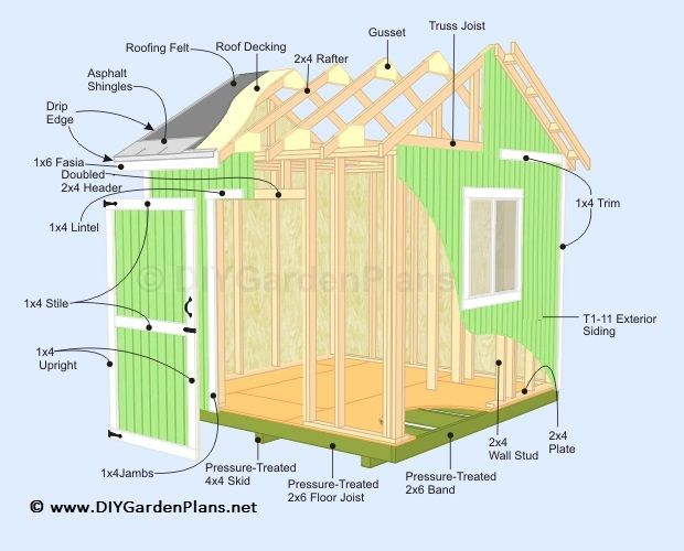 Top 15 Shed Designs And Their Costs Styles Costs And Pros And Cons Diy Storage Shed Plans Free Shed Plans 10x10 Shed Plans
