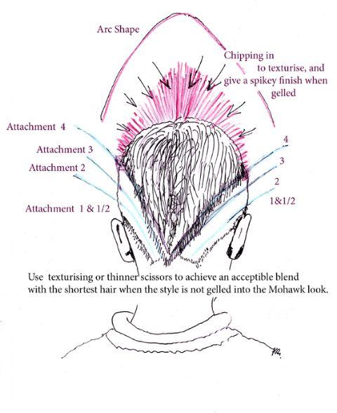 Barber Haircut Shapes and Sections | mens haircut | Pinterest ...