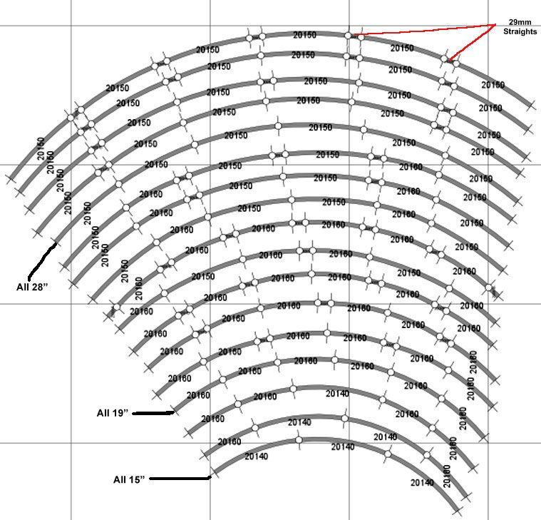 Making Kato Unitrack Curves and Radius Using Multiple