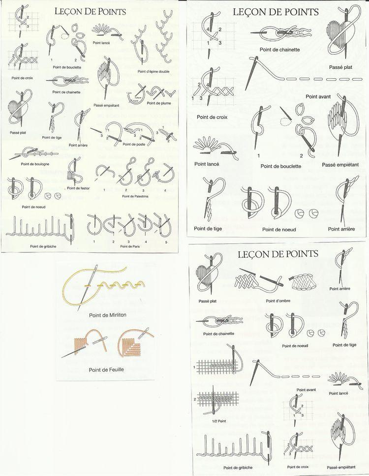 Apprendre à Coudre à La Main : apprendre, coudre, Af17d6754a9de620d3666a3c677b0483.jpg, Pixels, Points, Couture,, Broderie,, Apprendre, Broderie