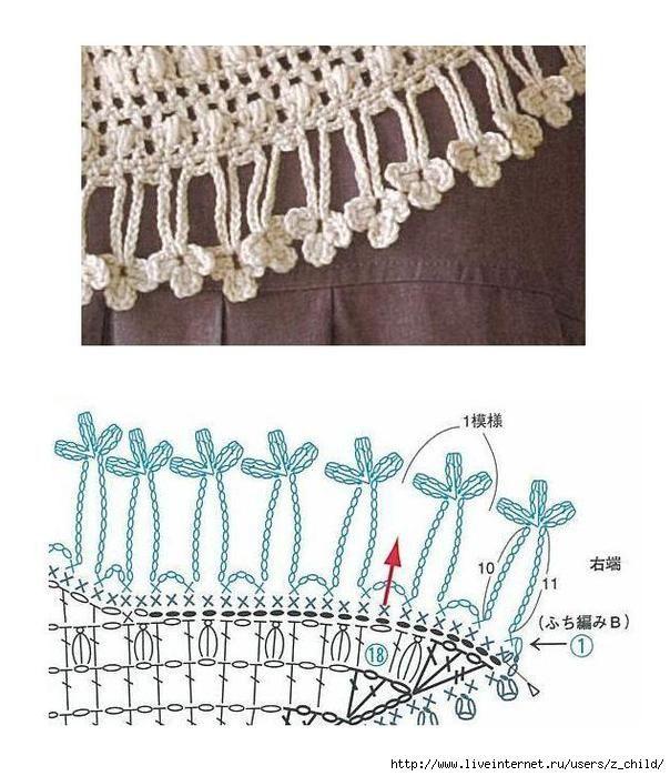 Crochet border with diagram | Patterns | Pinterest | Ganchillo ...