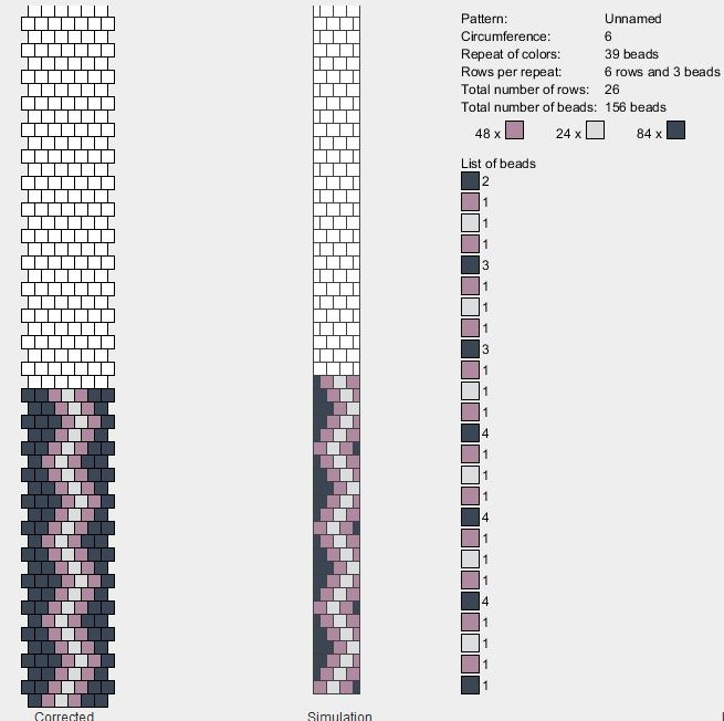Pin de Ela Ünal en Denenecek Projeler | Pinterest | Esquemas ...