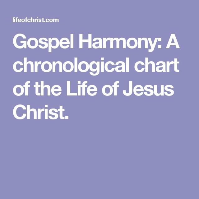 Gospel Harmony: A chronological chart of the Life of Jesus Christ.