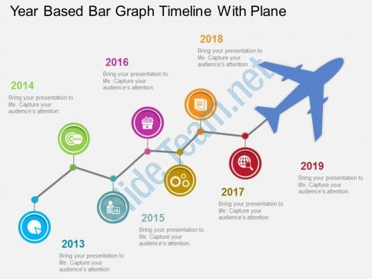 uw year based bar graph timeline with plane flat powerpoint design