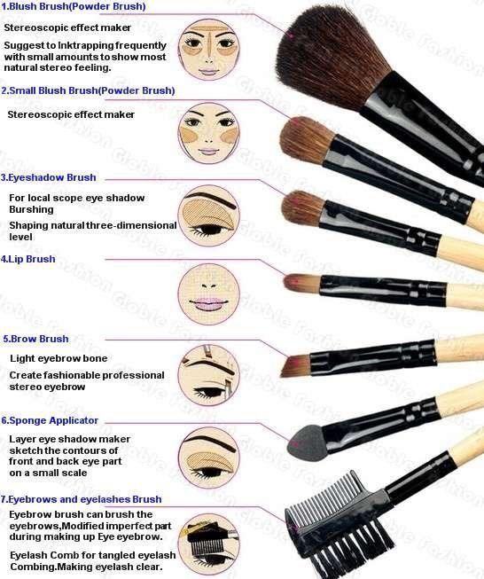 Photo of Makeup Brush Guide!