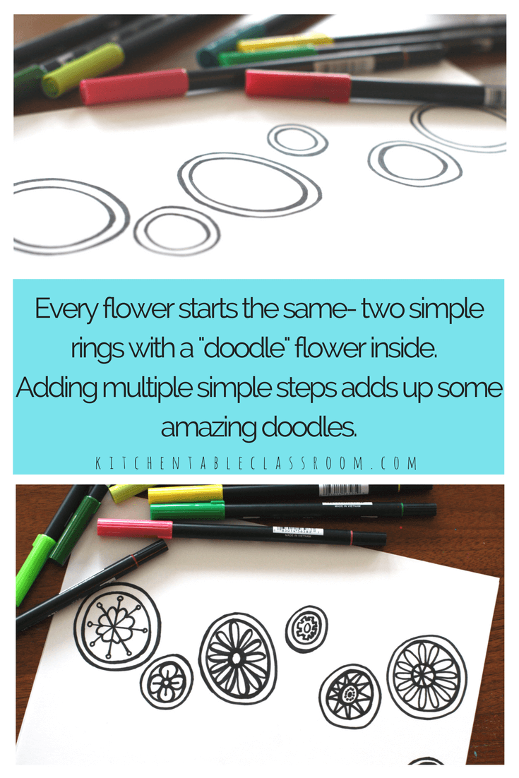 Draw a Flower- A Colorful Directed Drawing Exercise | Markers ...