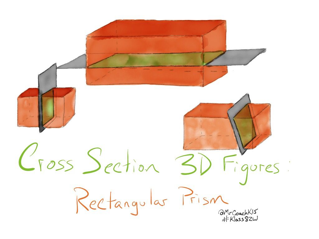 hight resolution of Sketchnoting math: cross section 3D figures - rectangular prism   Math  pictures
