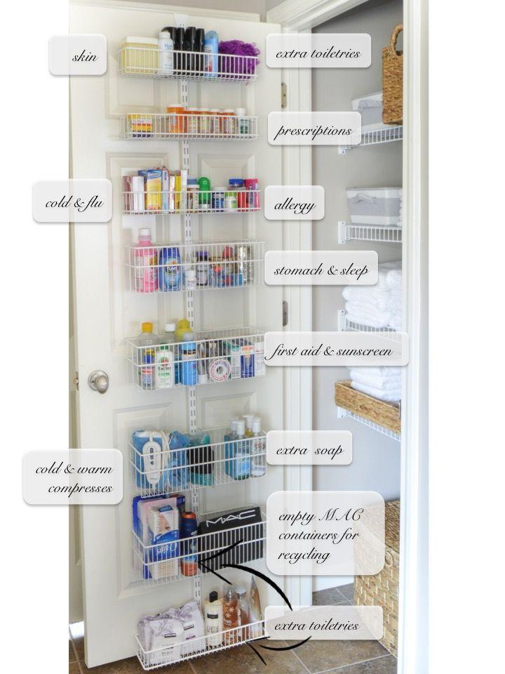 Organize Closets to De-clutter Your Entire Home | Medicine storage ...