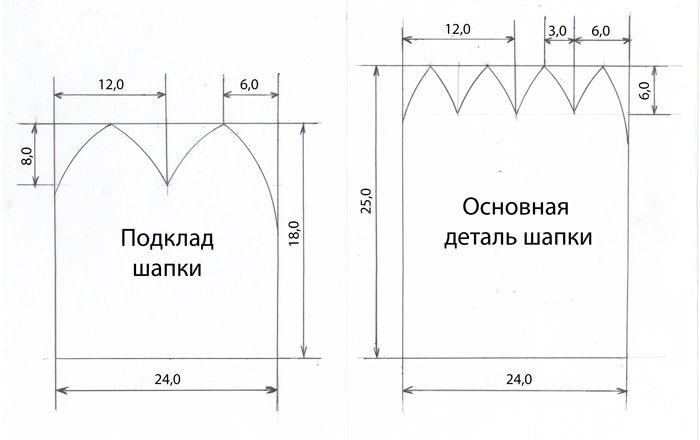 выкройка казахского головного убора