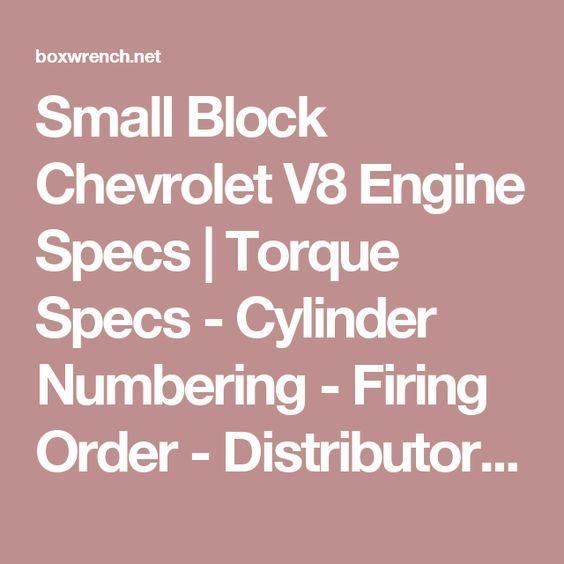 Small Block Chevrolet V8 Engine Specs   Torque Specs - Cylinder