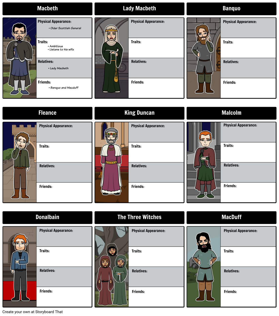 Macbeth Characters  Lady Macbeth in a Character Map graphic organizer  Macbeth Physical Appearance  Traits. Macbeth Characters  Lady Macbeth in a Character Map graphic