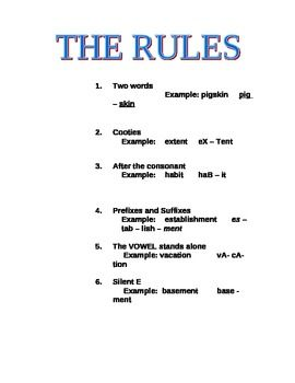 Phonics Rules Cheat Sheet for Multiple Syllable Words | Task 5 ...