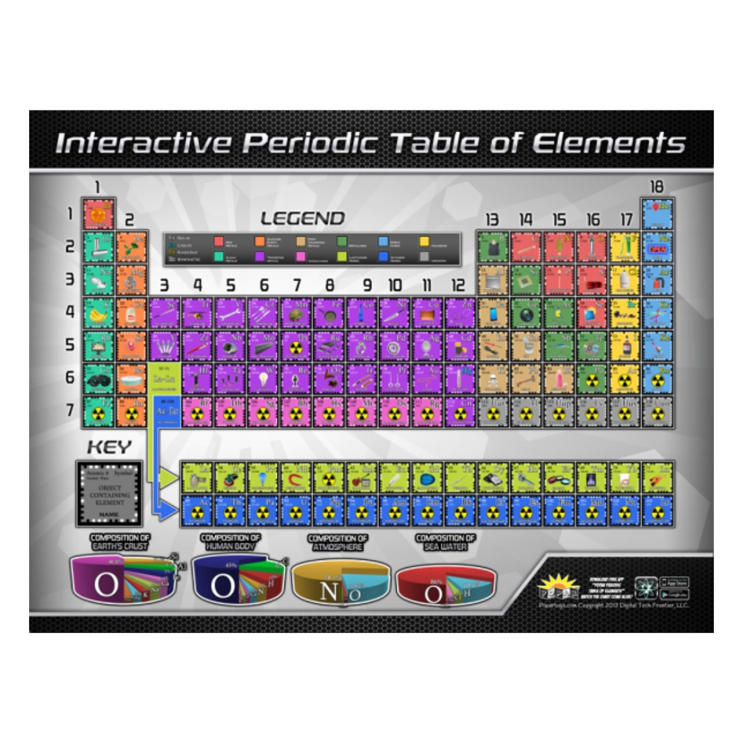 Periodic table of elements 32 inch wall chart with app learning periodic table of elements 32 inch wall chart with app urtaz Gallery