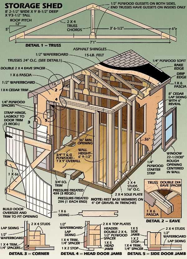Ordinaire How To Building U2013 Wooden Shed Plans PDF Download Plans CA US | Download  Download