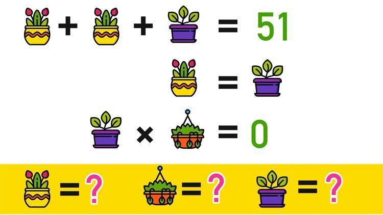 7 Super Fun Math Logic Puzzles For Kids Mashup Math Maths Puzzles Fun Math Math Logic Puzzles