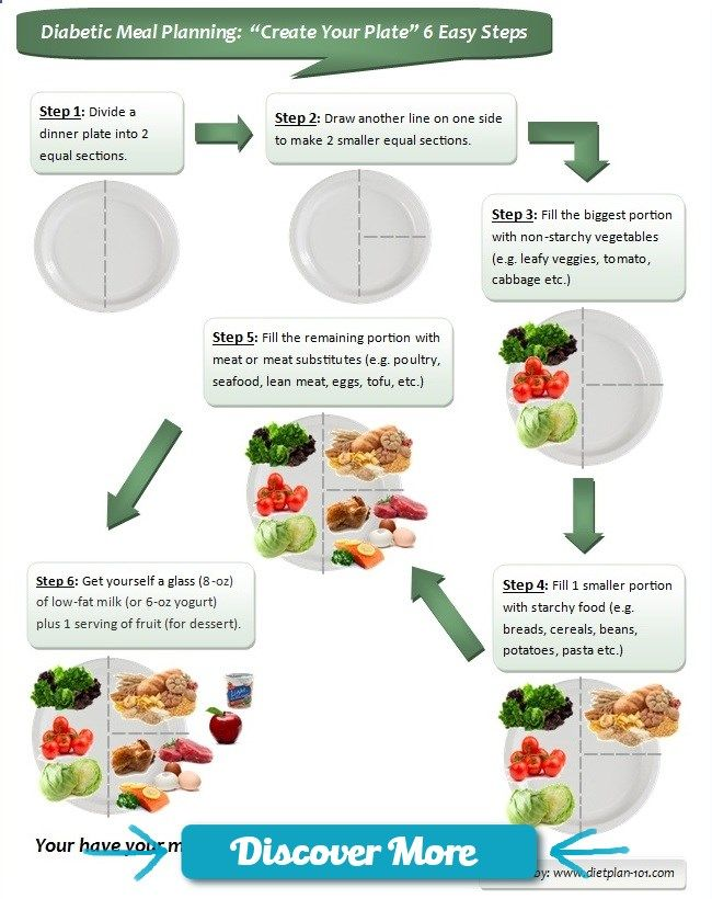 Rapid weight loss can cause image 1