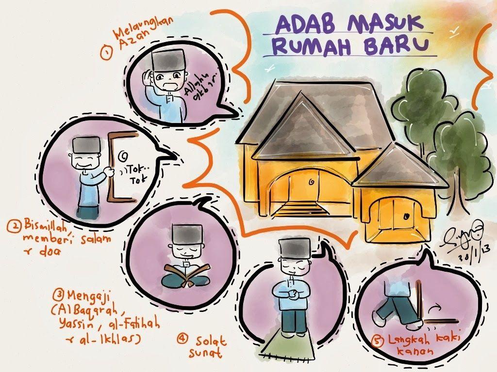 Panduan Masuk Rumah Baru Cara Islam Duas And Surahs