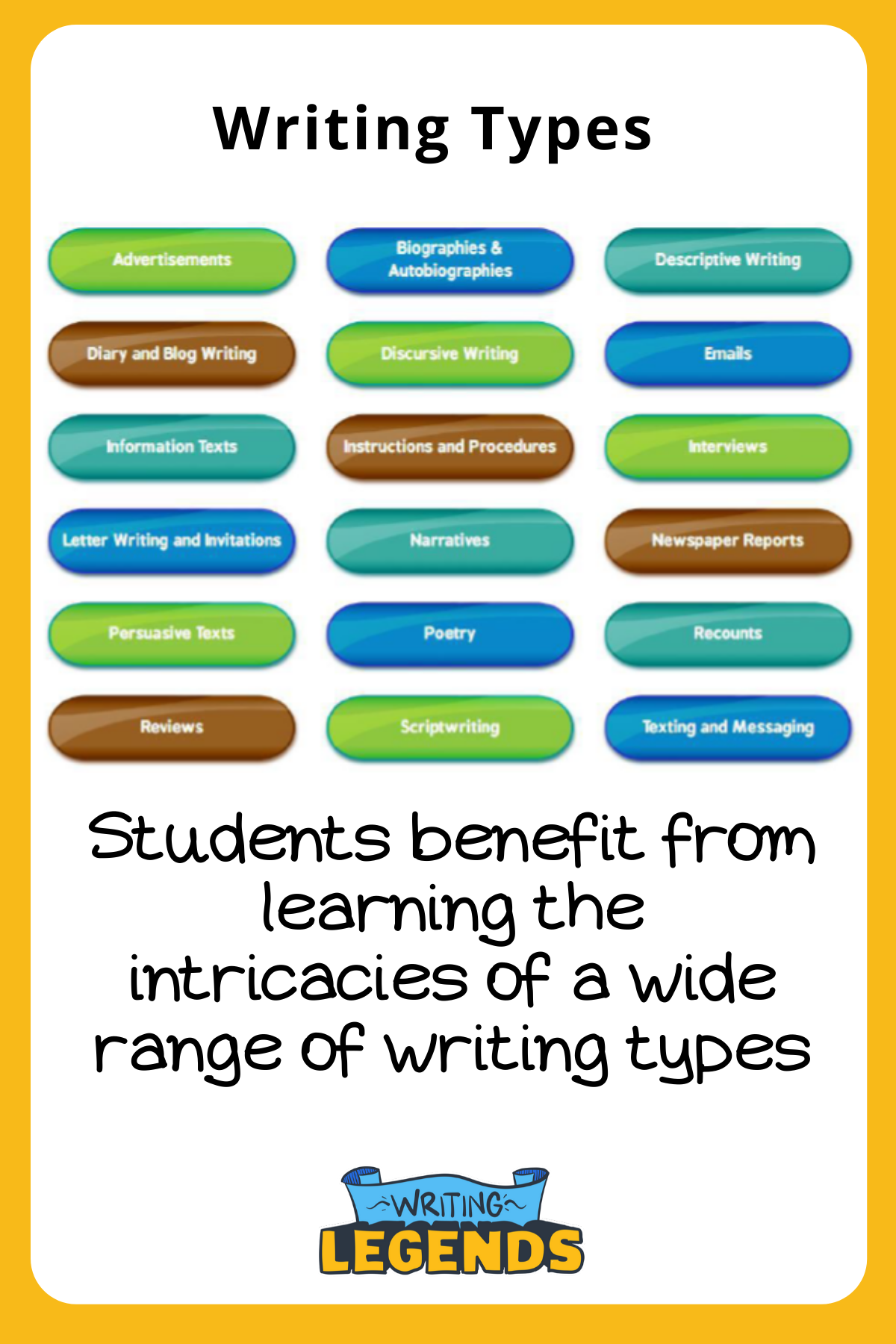 Pin on Grade 4 Teaching Ideas and Resources