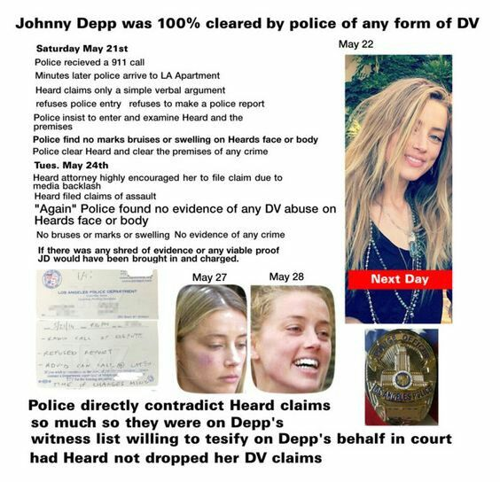 Amber Heard Bruises And Facts Amber Heard Johnny Depp Getting Him Back