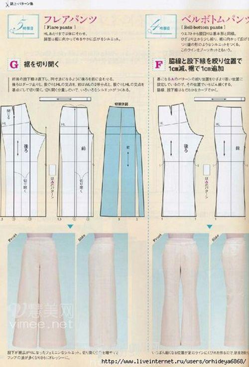 Patrones para hacer diferentes modelos de pantalones02 | Moda para ...