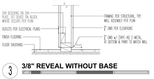 "Baseless: The most minimal of the bunch is actually a baseless condition where a piece of Z-metal separates the drywall from the floor leaving a ¾"" reveal –or shadow line as we like to call it. The application is only used in certain situations, typically industrial or commercial applications where there isn't a lot of foot traffic. Used correctly, it can give that sparse Chelsea gallery look that puts focus on the things and people in the room rather than the room itself."