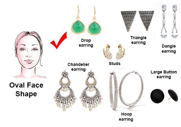 Miraculous Best Earrings For Oval Shaped Face Google Search Face Earrings Schematic Wiring Diagrams Amerangerunnerswayorg