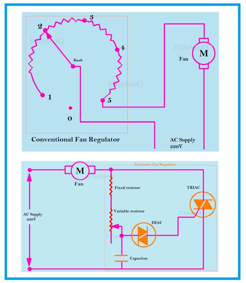 Fan Regulator Connection Diagram And Internal Circuit Explanation Electrical Circuit Diagram Electrical Diagram Electrical Wiring Diagram