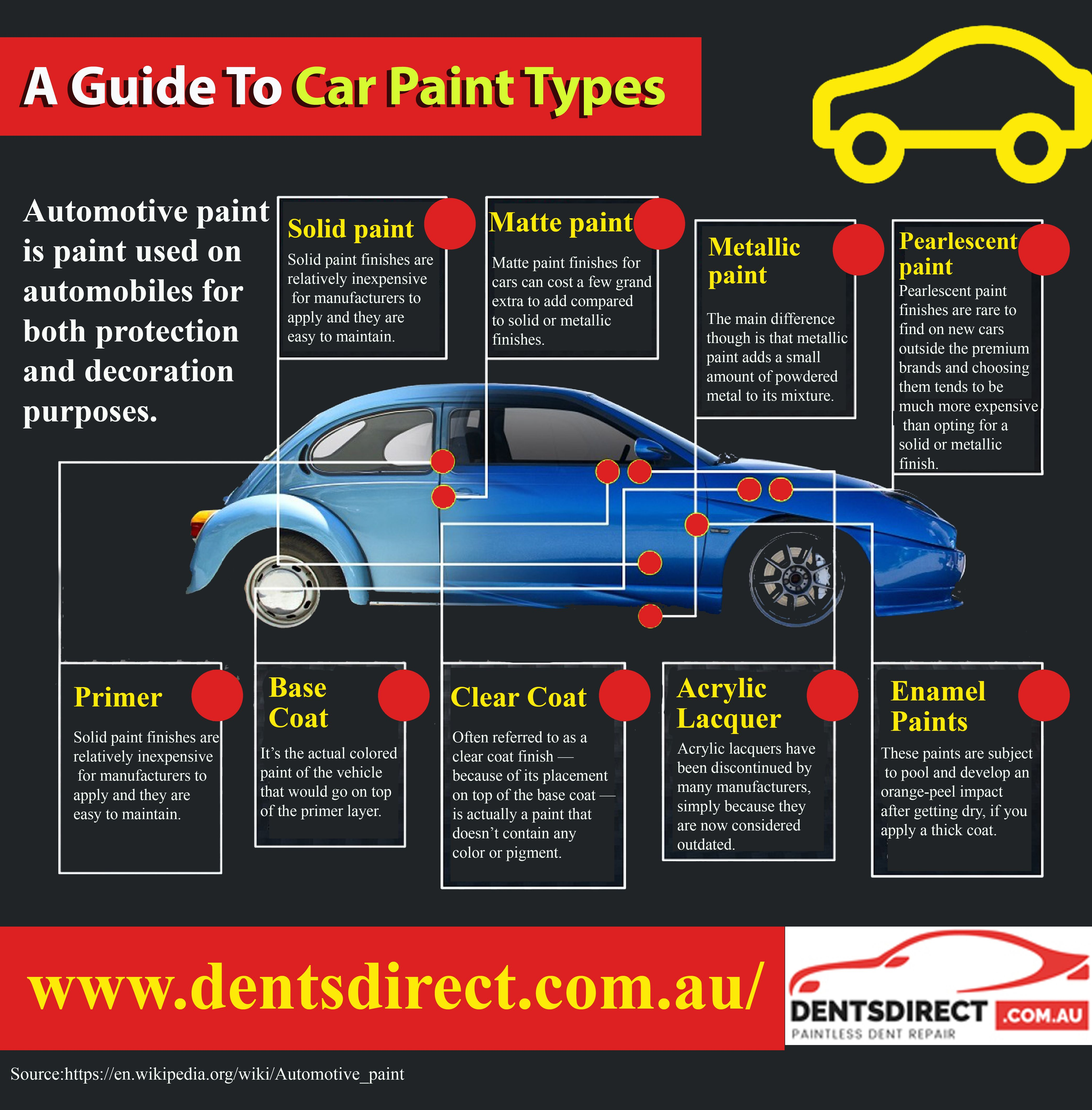 Vehicle Paint Manufacturers Dents Direct Is A Mobile Paintless Dent Removal Company That