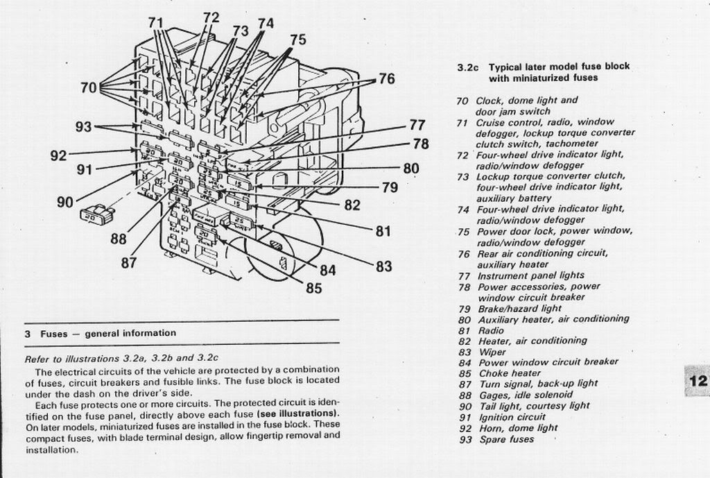 1988 Gmc Sierra Wiring Diagrams 1988 Ford Wiring Diagrams