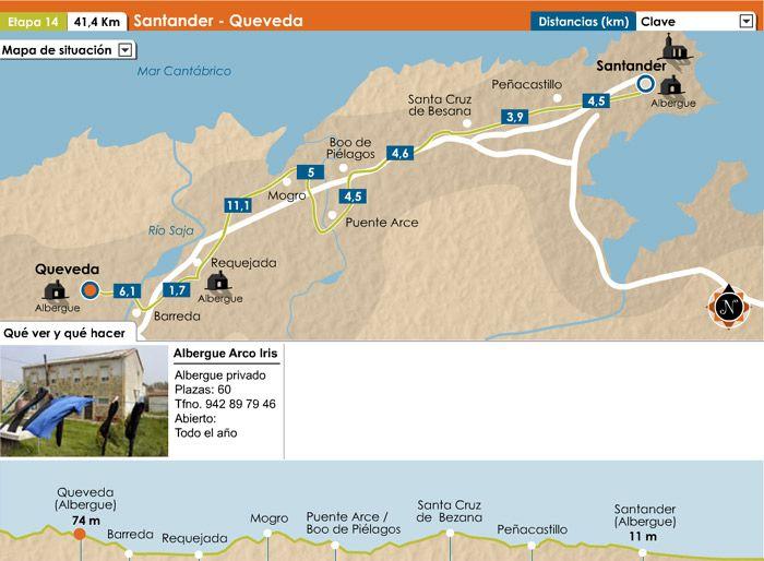 Etapa 14 del Camino Del Norte Santander Queveda Cantabria Spain