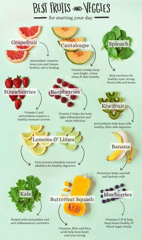 Top Fruits and Veggies to starting your day