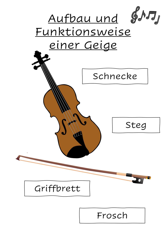 Aufbau Und Funktionsweise Einer Geige Violine Unterrichtsmaterial Im Fach Musik In 2021 Violine Online Unterricht Merkspruch